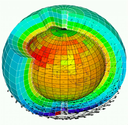 introduction to atmospheric modelling Introduction 10 atmospheric mooelung dr amita trlpatlli, fluidyn france t is obvious, even trivial, to every living being on the surface of the earth that the  atmospheric modelling has finally come of age with the use of computational fluid dynamics (cfd.